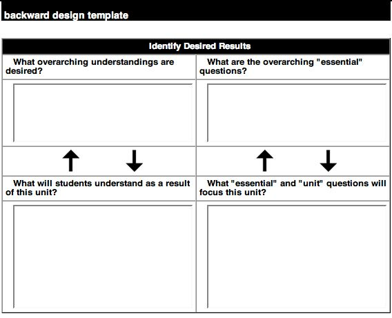 Ubd Lesson Plan Template | Learning Mastery
